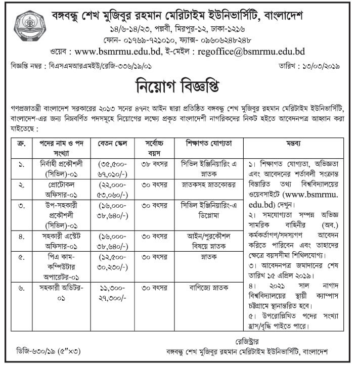 Public and Private University Job Circular 2019 | eduresultbd com